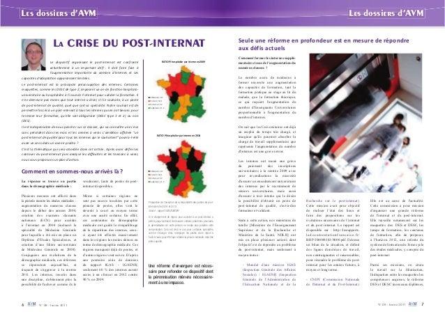 6 N° 08 - Janvier 2011 N° 08 - Janvier 2011 7 Les dossiers d'AVM Les dossiers d'AVM La CRISE DU POST-INTERNAT Comment en s...