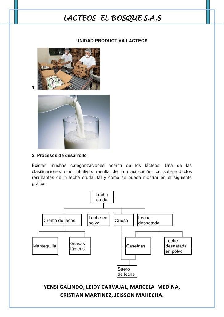 LACTEOS EL BOSQUE S.A.S                      UNIDAD PRODUCTIVA LACTEOS1.2. Procesos de desarrolloExisten muchas categoriza...
