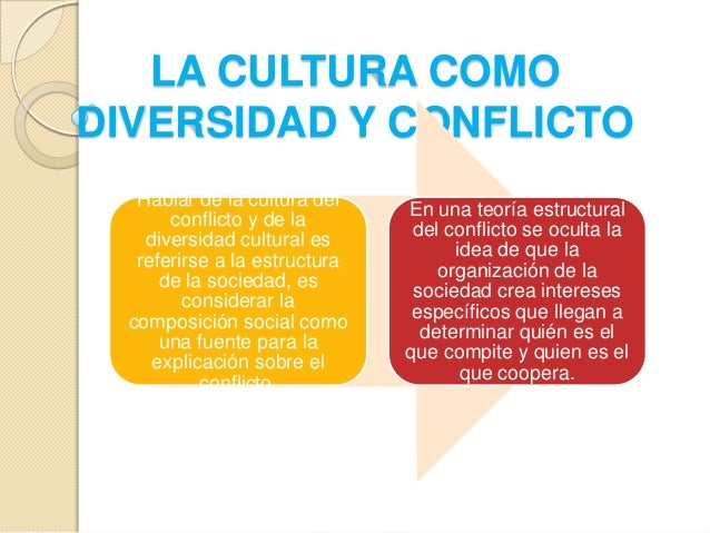 LA CULTURA COMO DIVERSIDAD Y CONFLICTO Hablar de la cultura del conflicto y de la diversidad cultural es referirse a la es...