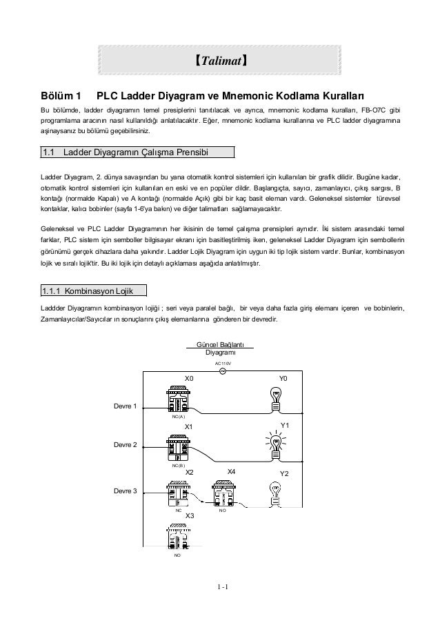 how to draw ladder diagram in plc