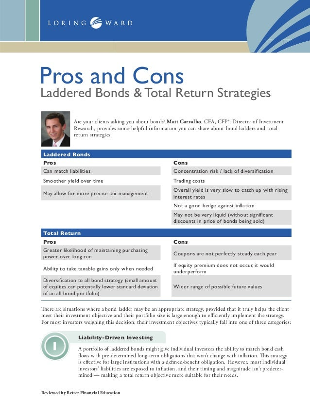 Laddered bonds pros_and_cons