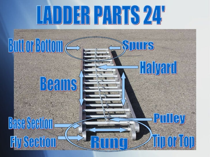 bailey extension ladder rope replacement instructions