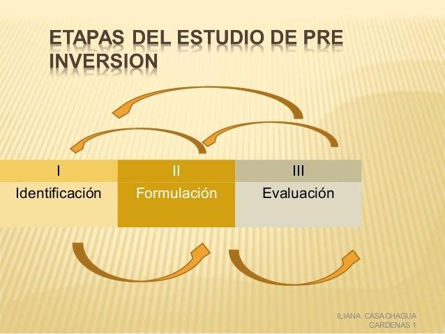 ILIANA CASACHAGUA CARDENAS 1 I II III Identificación Formulación Evaluación