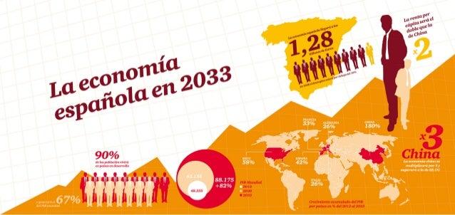 la economia espanola en 2033 infografia informes pwc