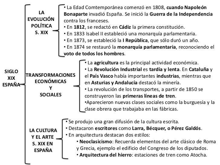 • La Edad Comtemporánea comenzó en 1808, cuando Napoleón           LA        Bonaparte invadió España. Se inició la Guerra...