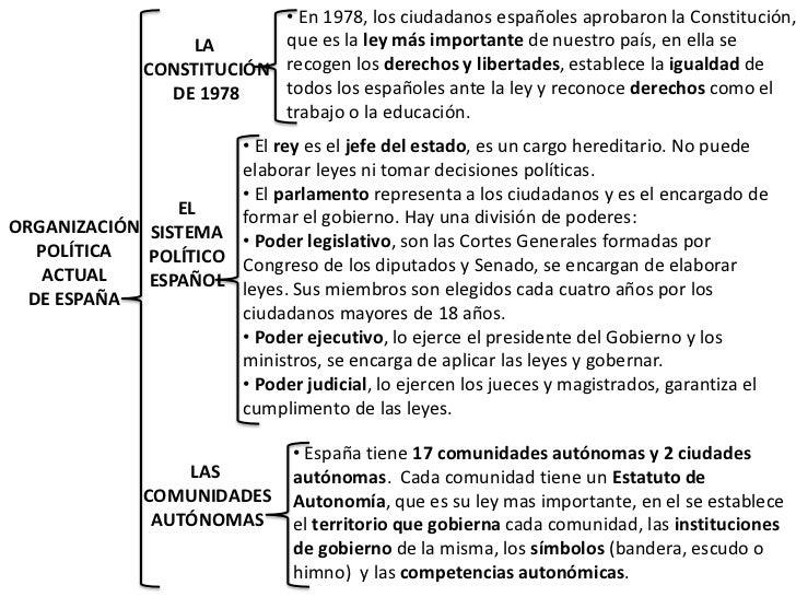 • En 1978, los ciudadanos españoles aprobaron la Constitución,                   LA       que es la ley más importante de ...