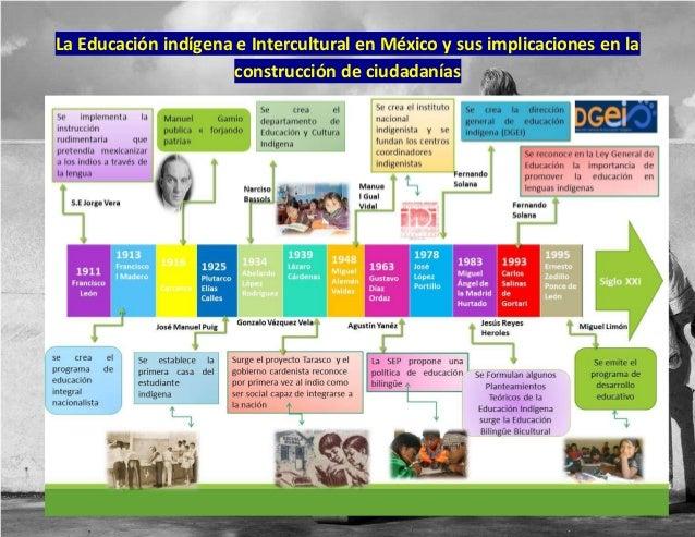 La Educación indígena e Intercultural en México y sus implicaciones en la construcción de ciudadanías