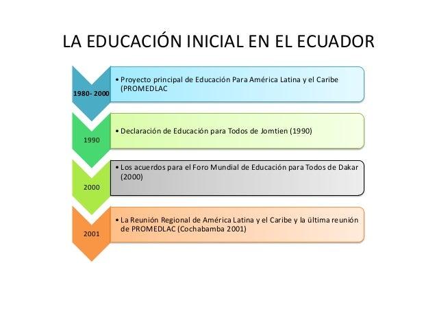 LA EDUCACIÓN INICIAL EN EL ECUADOR1980- 2000• Proyecto principal de
