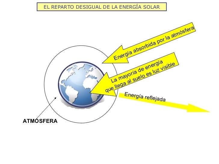 La energ a que nos llega del sol 2012 - Como solar un suelo ...