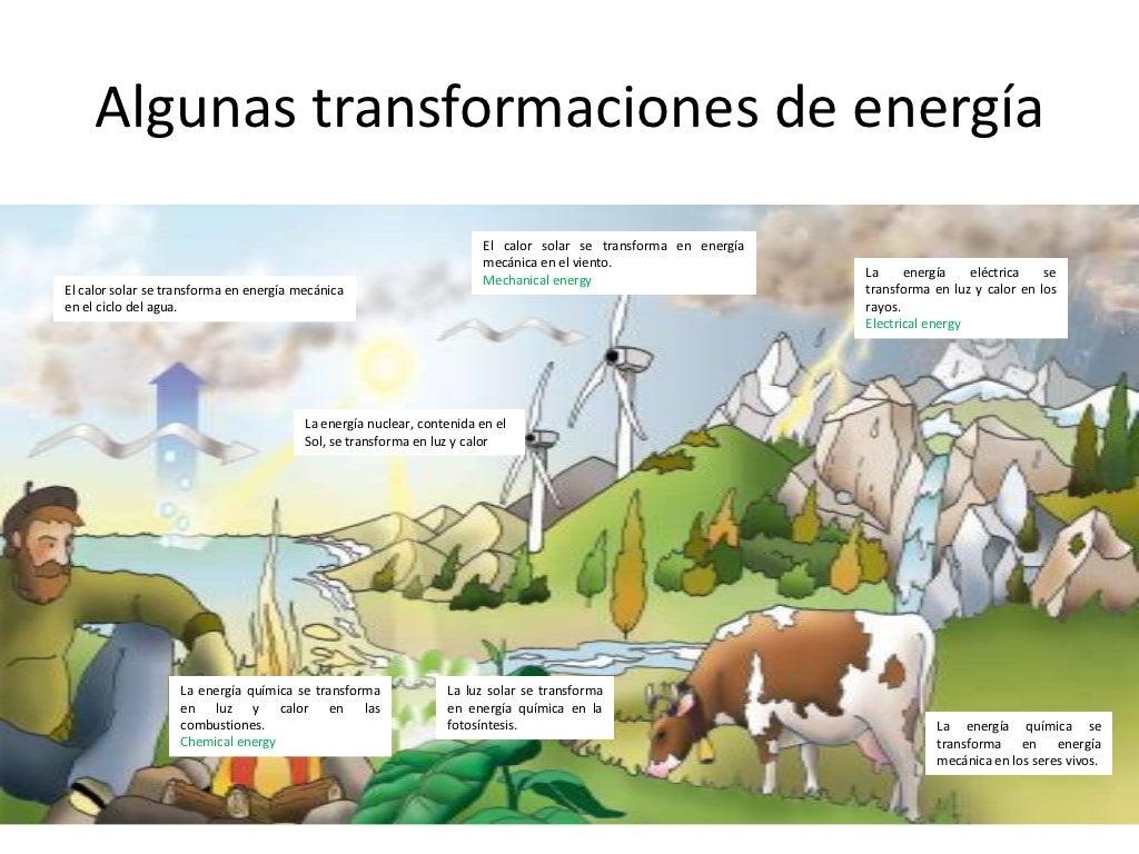 Algunas transformaciones de energía<br />El calor solar se transforma en energía mecánica en el viento.<br />Mechanicalene...