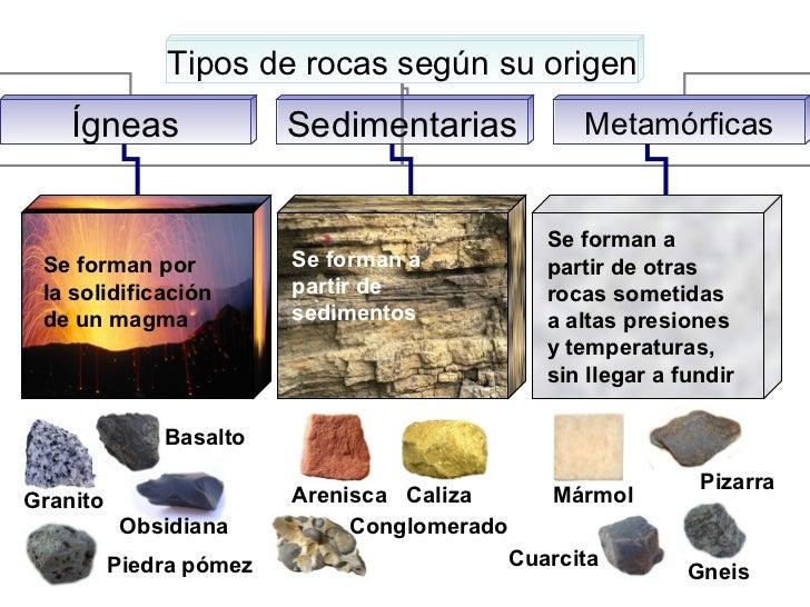 La energia interna de la tierra - Tipos de piedras naturales ...
