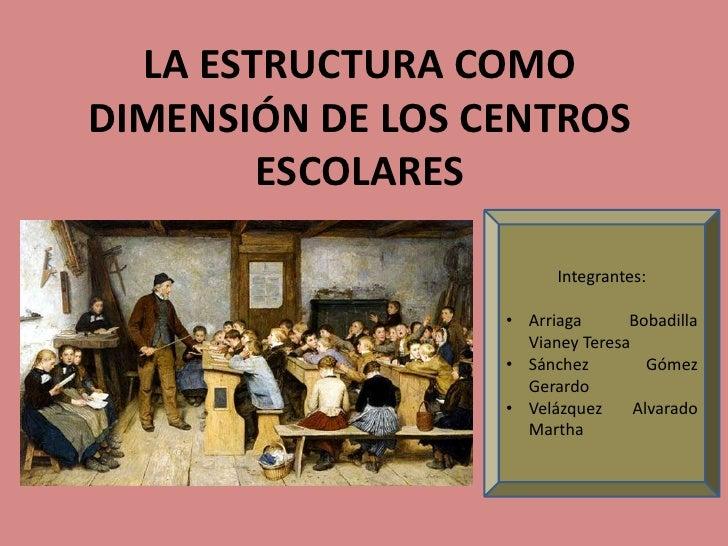LA ESTRUCTURA COMODIMENSIÓN DE LOS CENTROS        ESCOLARES                        Integrantes:                  • Arriaga...