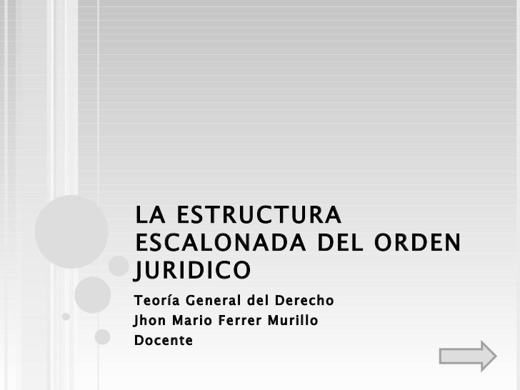 LA ESTRUCTURAESCALONADA DEL ORDENJURIDICOTeoría General del DerechoJhon Mario Ferrer MurilloDocente