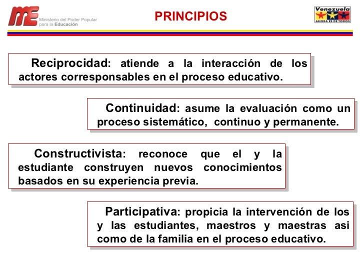 La evaluacion en sistema educativo venezolano for La accion educativa en el exterior