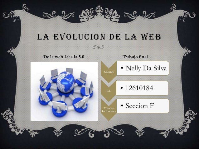 LA EVOLUCION DE LA WEB Trabajo final  De la web 1.0 a la 5.0 Nombre  C.I.  Ciencias Gerenciales  • Nelly Da Silva • 126101...