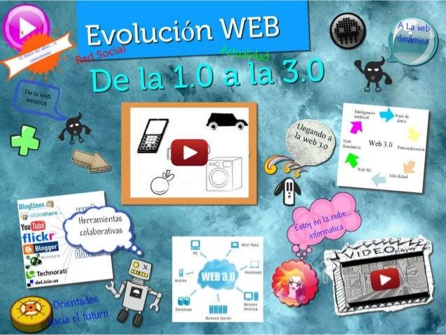 LA EVOLUVION DE LA WEB