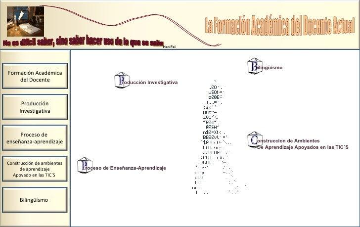 No es dificil saber, sino saber hacer uso de lo que se sabe Han Fei La Formación Académica del Docente Actual roducción In...