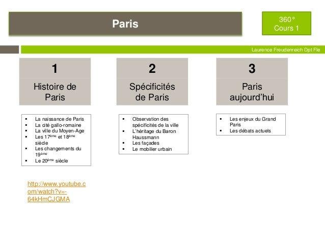 Paris 360°  Cours 1  1  Histoire de  Paris  2  Spécificités  de Paris  Laurence Freudenreich Dpt Fle  ESCE  3  Paris  aujo...