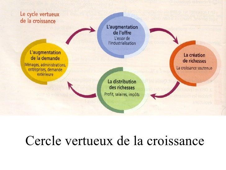 Dissertation libre echange croissance economique