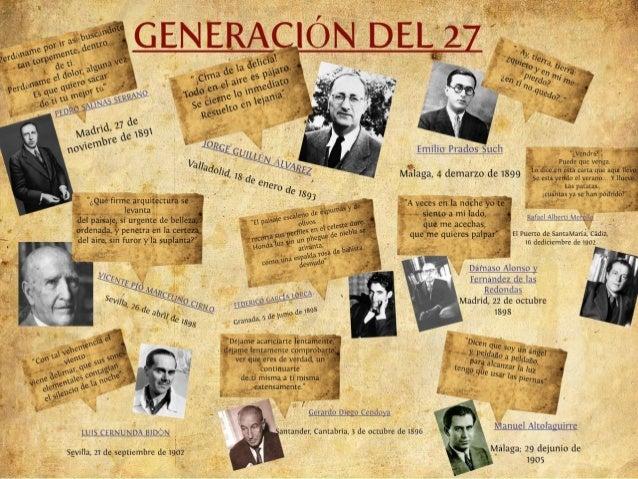 La generación del 27.mod