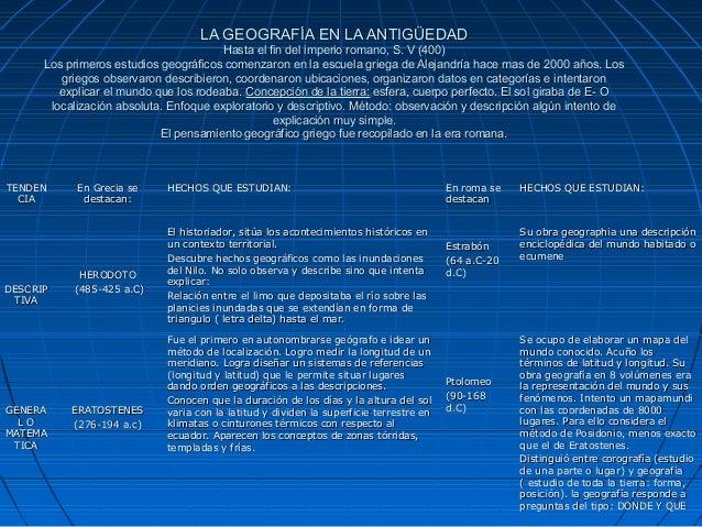 La geografia en la antiguedad (soc. y espacio geog.)