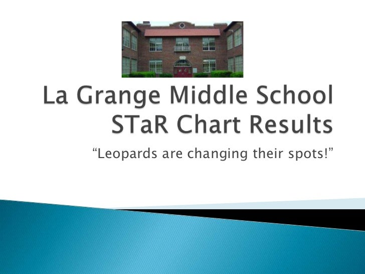 "La Grange Middle School STaR Chart Results<br />""Leopards are changing their spots!""<br />"