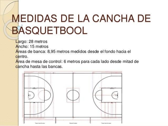 medidas de una cancha baloncesto yahoo dating
