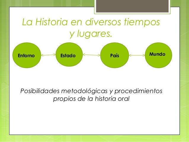 La Historia en diversos tiempos             y lugares.Entorno      Estado         País        Mundo Posibilidades metodoló...