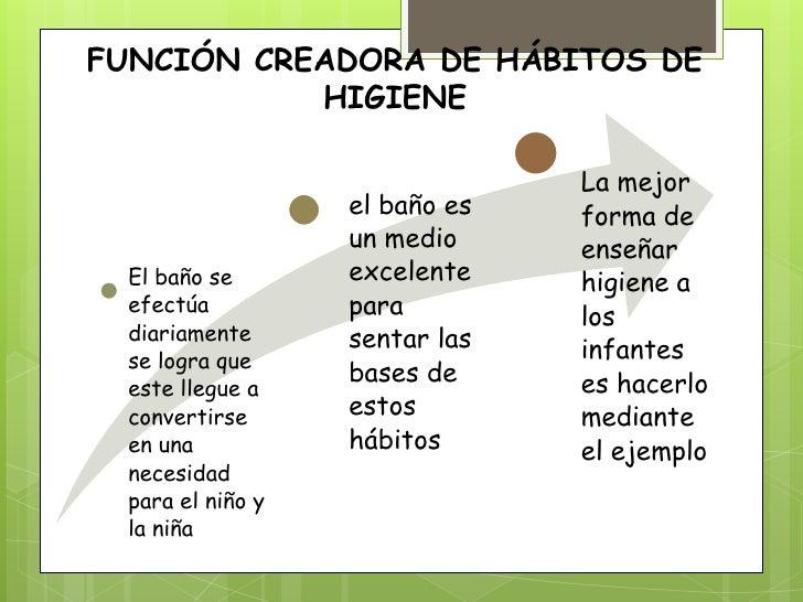 Baño Diario En Ninos:función creadora de hábitos de higiene la mejor el baño