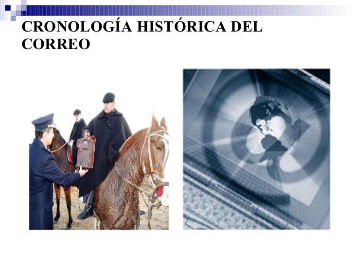 CRONOLOGÍA HISTÓRICA DEL CORREO