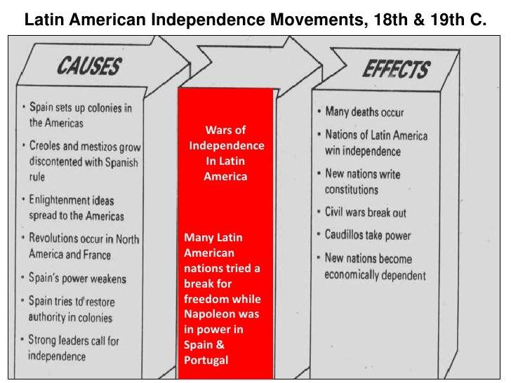 Latin American Wars of Independence Latin American Independence