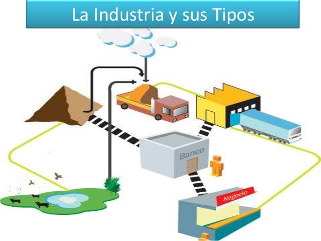 La Industria y sus Tipos