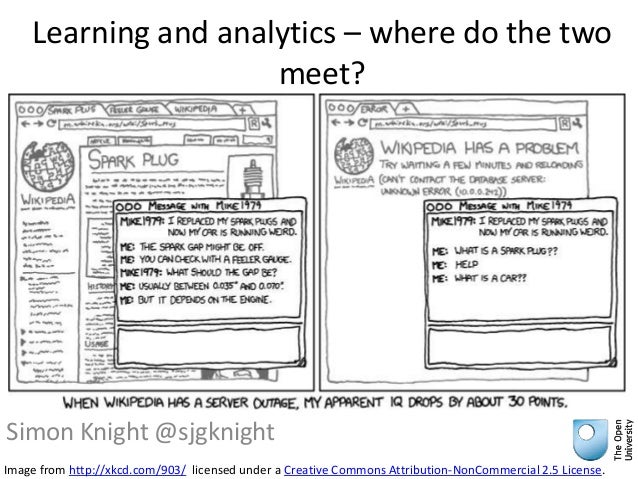 Learning and analytics – where do the two meet? Simon Knight @sjgknight Image from http://xkcd.com/903/ licensed under a C...
