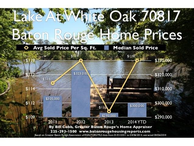 Lake At White Oak 70817 Baton Rouge Home Prices $109 $112 $114 $117 $119 2011 2012 2013 2014YTD $290,000 $300,000 $310,000...