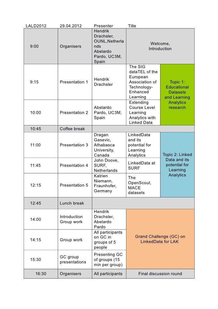 Agenda #LALD workshop at LAK12