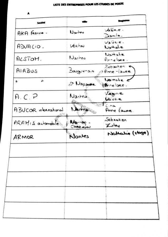 La liste des entreprises pour les études de poste