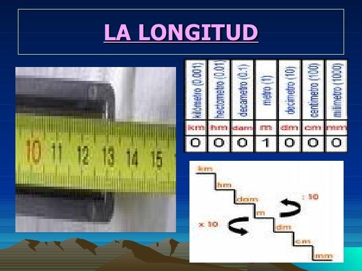 LA LONGITUD