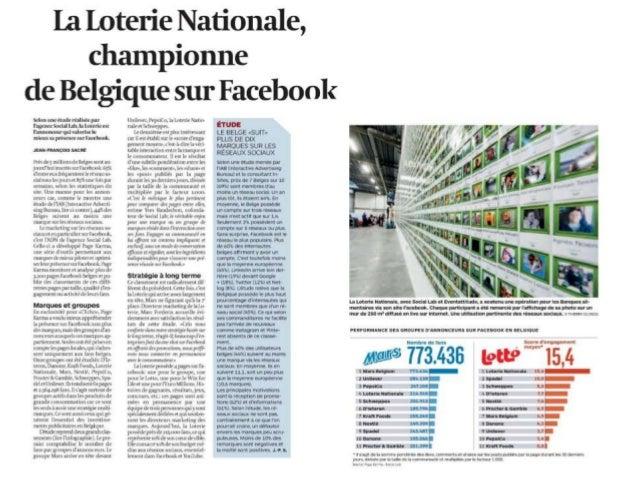 La loterie nationale championne de belgique sur facebook