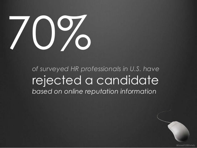 70%of surveyed HR professionals in U.S. haverejected a candidatebased on online reputation information                    ...