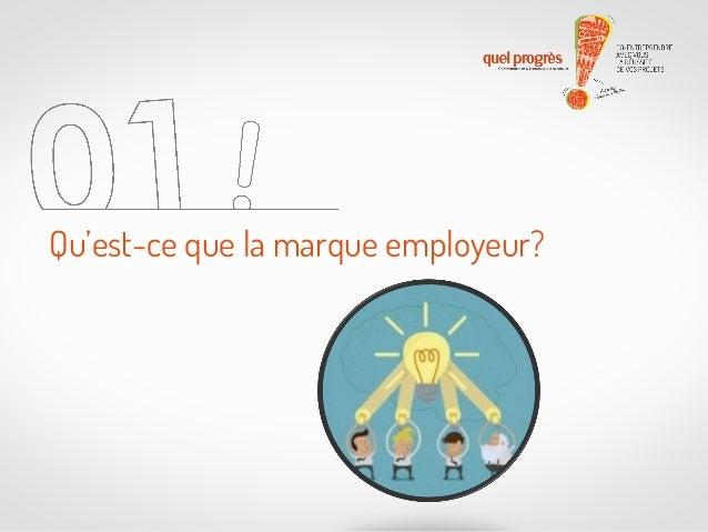 Qu'est-ce que la marque employeur?