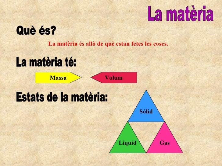 La matèria Què és? La matèria és allò de què estan fetes les coses. La matèria té: Massa Volum Estats de la matèria: Sòlid...