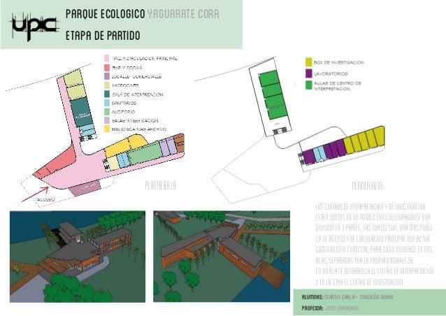 PARQUE ECOLOGICO YAGUARATE CORA ETAPA DE partido  planta baja  planta alta. los centros de interpretacion y de investigaci...