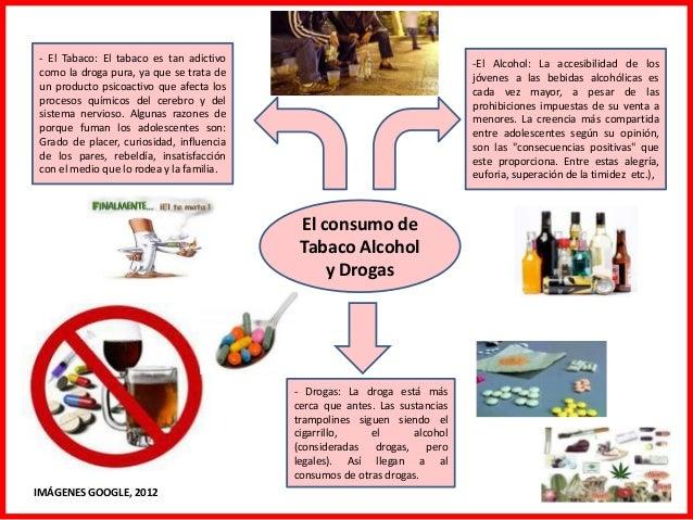 La mejor codificación del alcoholismo el foro