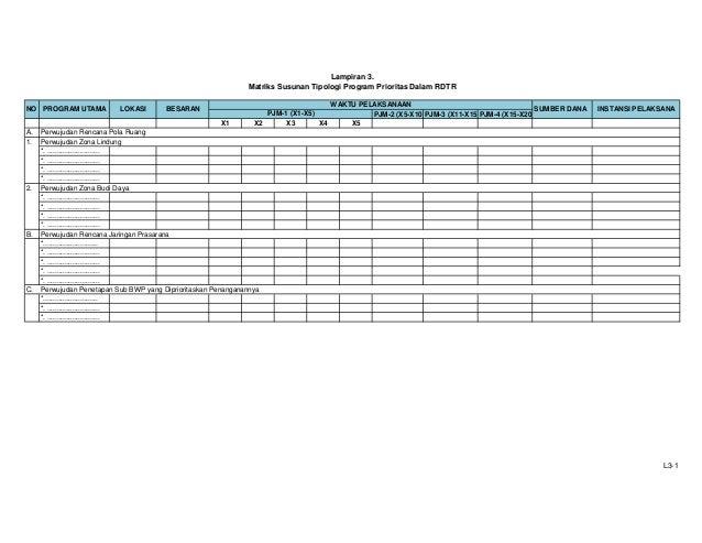 Lampiran 3.Matriks Susunan Tipologi Program Prioritas Dalam RDTRNO ...