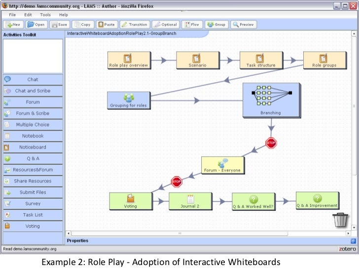 Example 2: Role Play - Adoption of Interactive Whiteboards