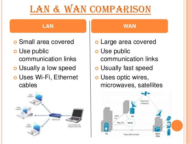 lan wan design essay Definition: a wide area network (wan) is a geographically dispersed telecommunications network the term distinguishes a broader telecommunication structure from a local area network (lan) the term distinguishes a broader telecommunication structure from a local area network (lan.