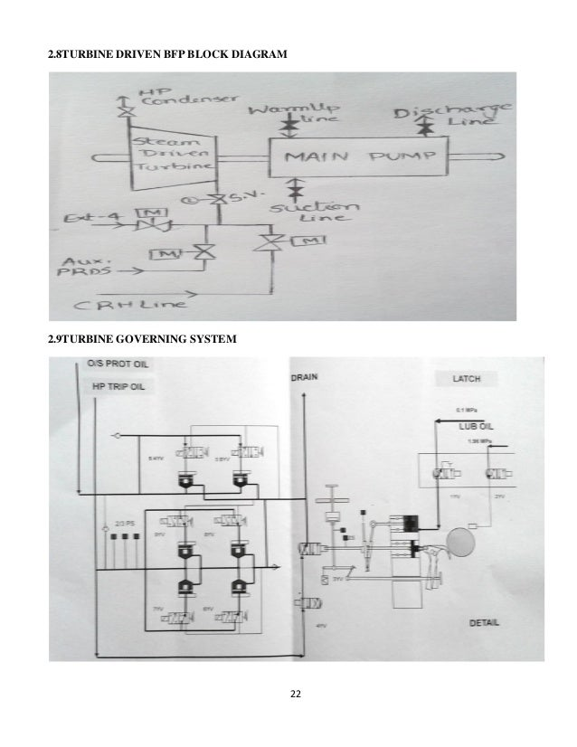 water heater diagram with Study Of Lanco 2600 Mw Thermal Power Plant on Watch besides 6811 furthermore Gasvalve likewise Plateflow Heat Exchanger further Joven Water Shower Heater Repair.