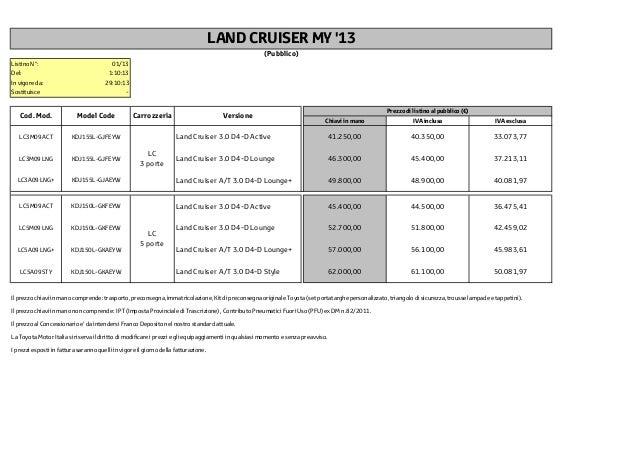 LAND CRUISER MY '13 (Pubblico) Listino N°: Del: In vigore da:  01/13 1:10:13 29:10:13  Sostituisce  -  Cod. Mod.  Model Co...