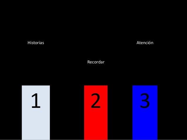 Historias              Atención            Recordar 1           2          3