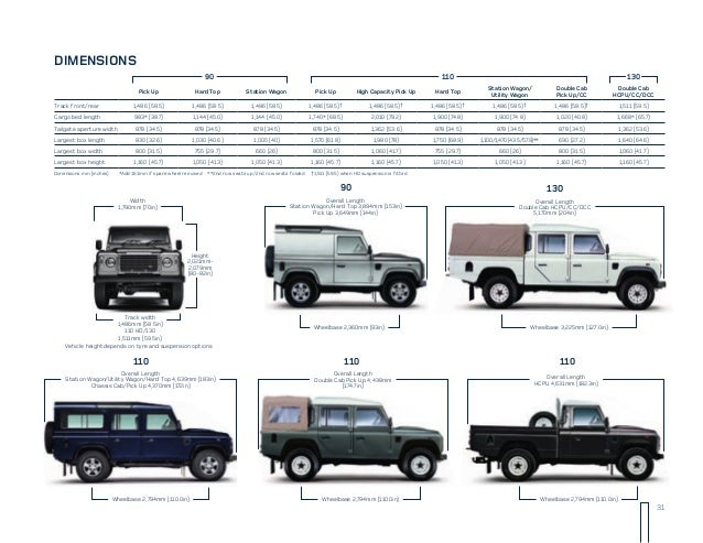 110 Land Rover Dimensions Crafts